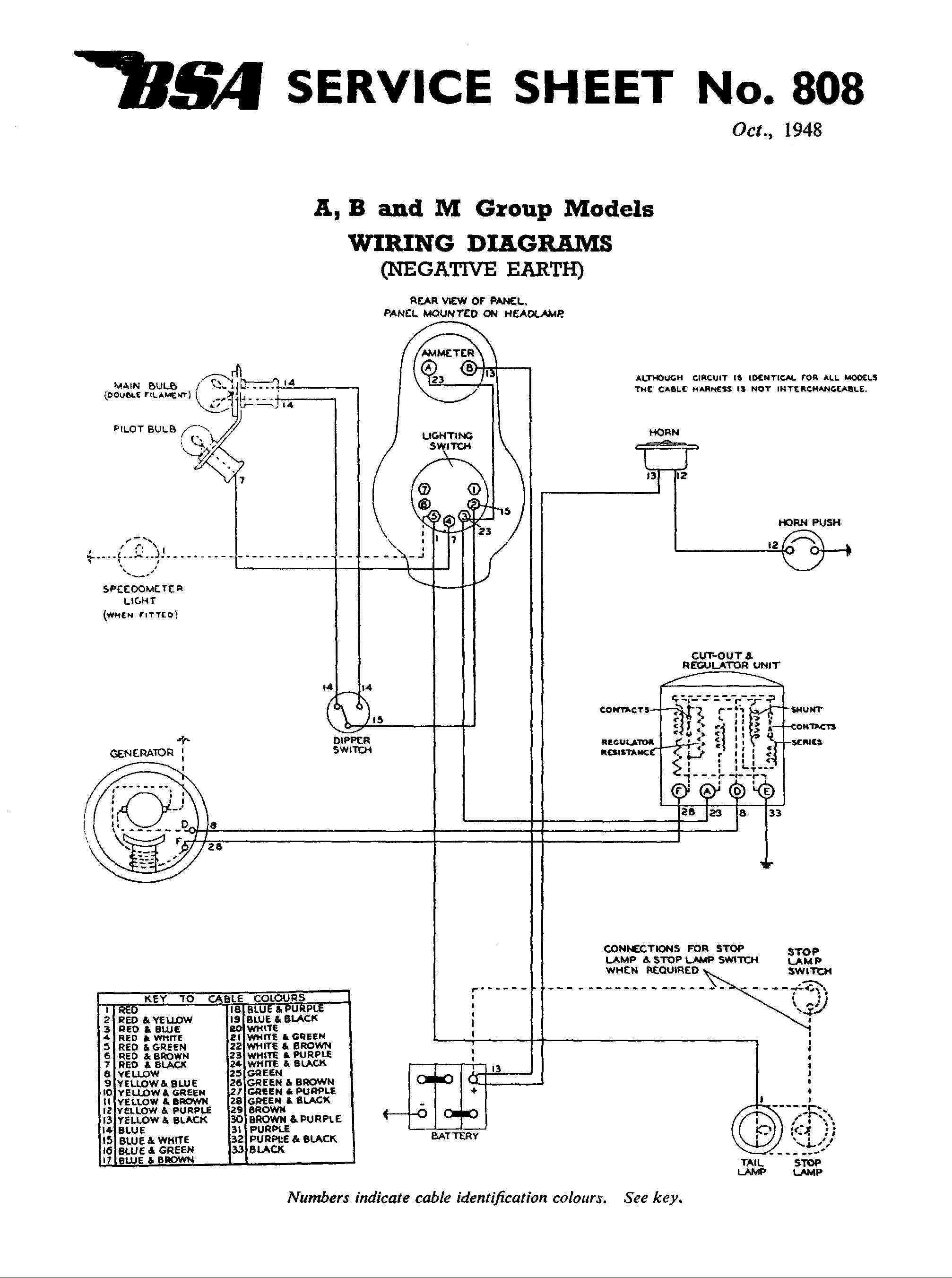 808 technical information bsa m20 wiring diagram at gsmx.co