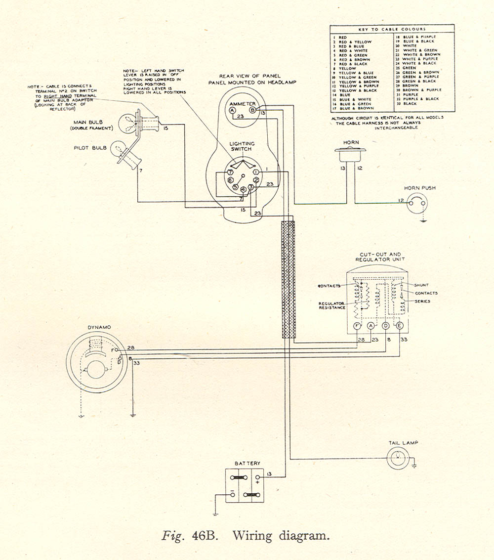 Bsa Wiring Diagrams Diagram Data 1967 Camaro Horn Library Packard M20